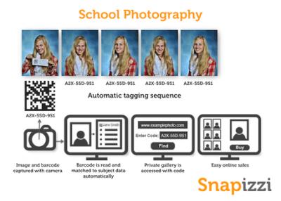 snapizzi_schools